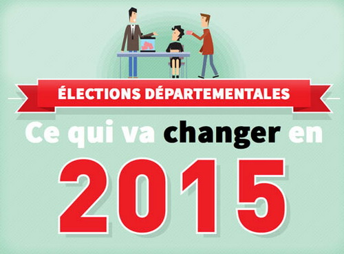 Election2